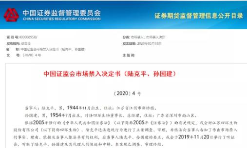 「中国外汇交易商排名」惊呆了!违法买卖自家股票亏损10亿,这位大佬被罚2000多万插图
