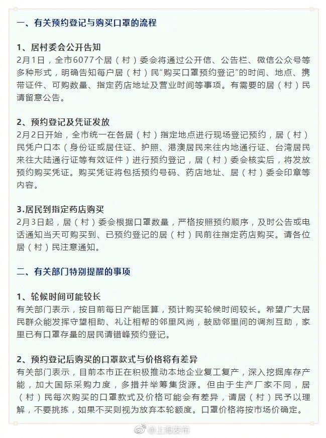 上海將實施預約登記購買口罩 第一輪一戶限買5只