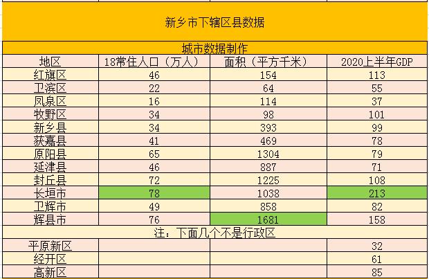 长垣县人口_扩散!今年高考,长垣考生和涉考人员需14天健康监测