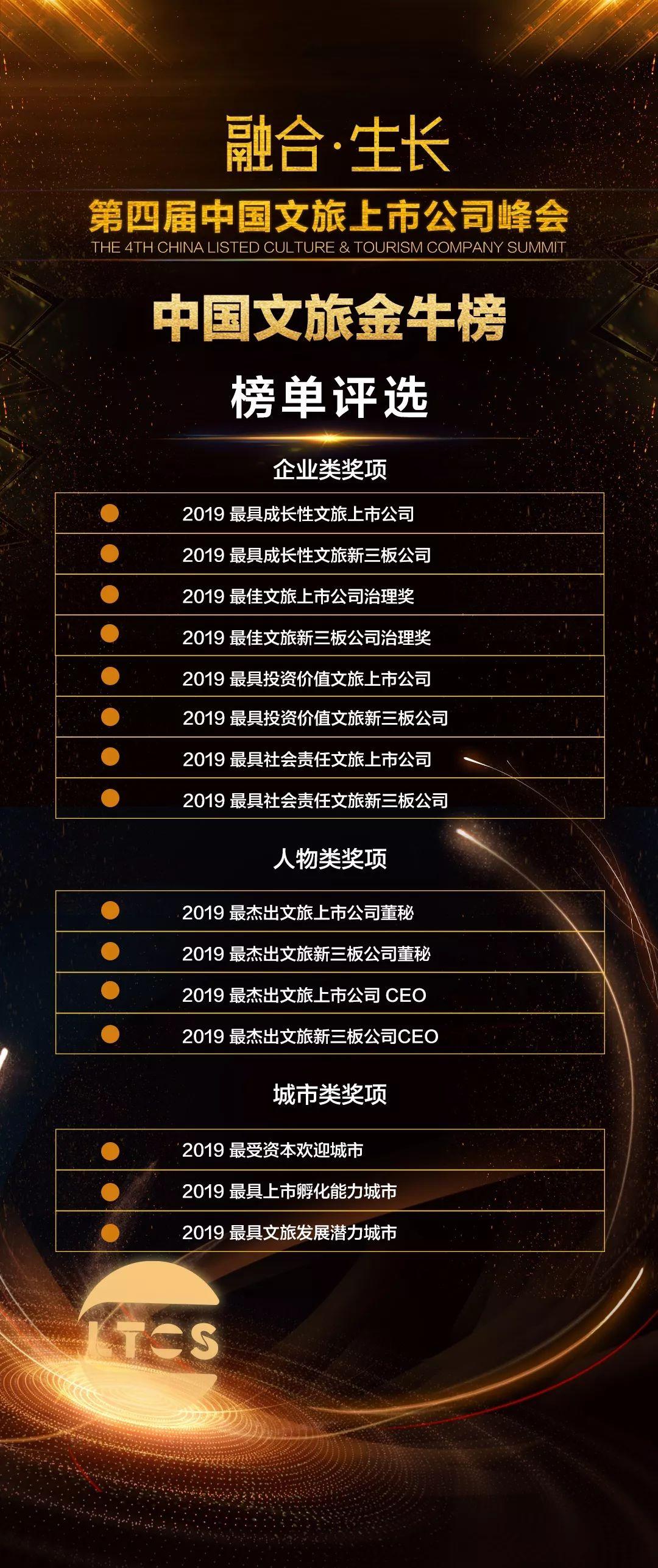 速度圍觀!中國文旅金牛榜入圍名單重磅出爐