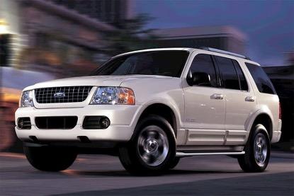 SUV纯正血统 从六代演变重新认识探险者