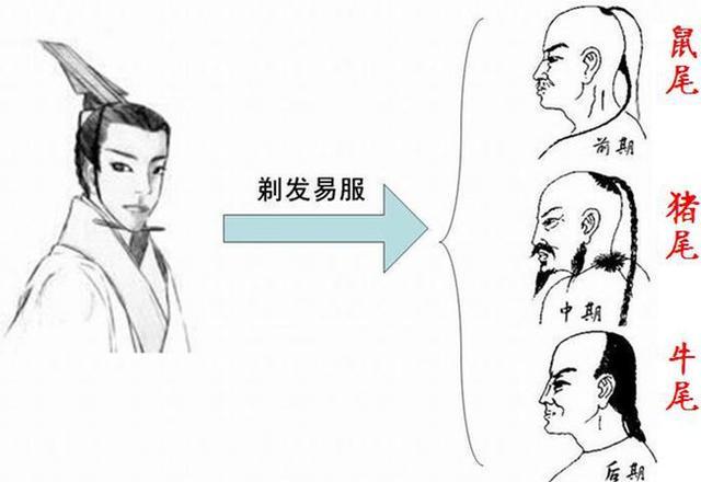 清初剃发遭汉人激烈抵抗,为何到清末剪辫子时,也有很多人抵抗?(图3)