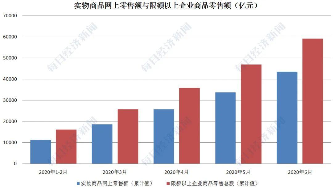 我国在2020年的经济实力GDP_中国成2020唯一经济正增长主要经济体,年科研投入远超GDP增速(3)