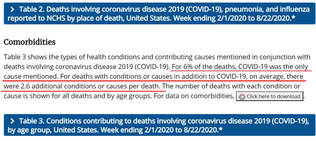 特朗普真信了:美国新冠肺炎死亡人数其实才9000