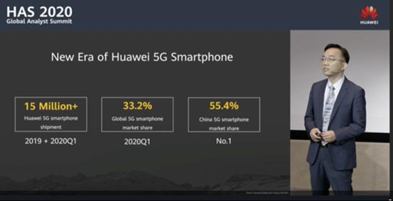 手机市场逐步复苏,华为推海量5G机型与禁令赛跑?