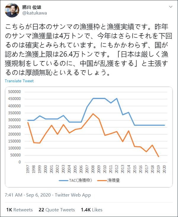 胜川推特截图