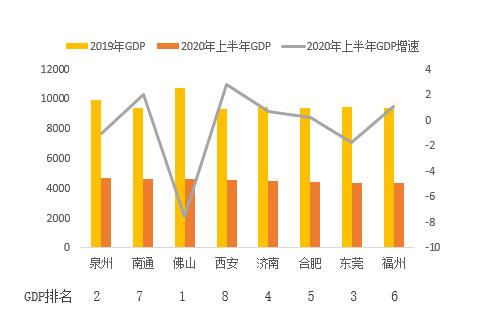 2019春节经济总量_我国经济gdp总量图