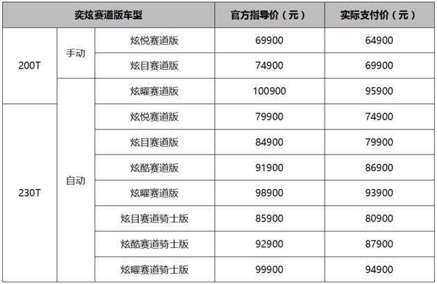 售价6.99万起 风神奕炫赛道版劲酷上市