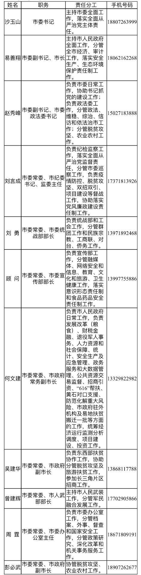 【外链推广】_湖北利川公布百余名领导干部手机号,收信人须在1个工作日内回复