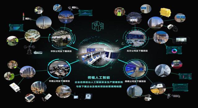 荷福人工智能科技集团在沪完成第三期人工智能(AI)超算中心建设