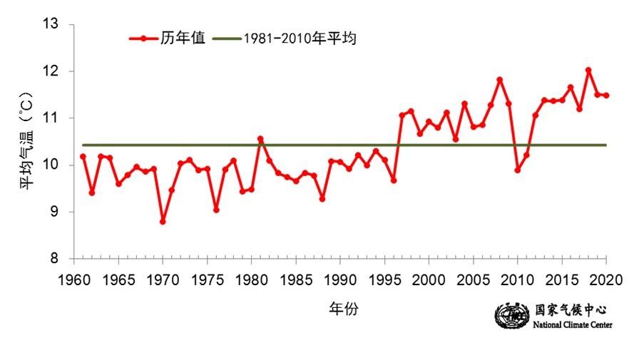 【域名空间】_国家气候中心:今年夏季我国极端天气气候事件偏多,涝重于旱