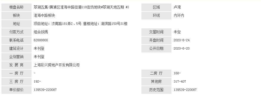 """「存款利率表」单价16.5万!上海""""史上最贵豪宅""""开盘,还有楼盘认购率达700%插图"""