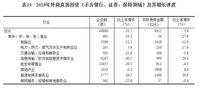 国家国民经济总量_国民经济恢复时期图片