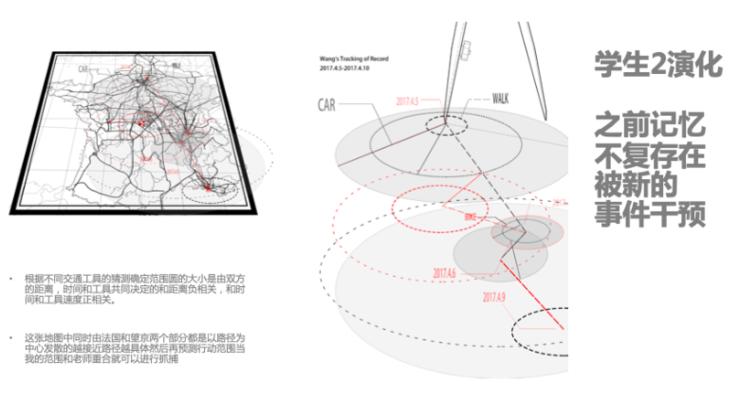 中央美术学院王成良:记忆设计——在人工智能领域下的诱导加接口设计