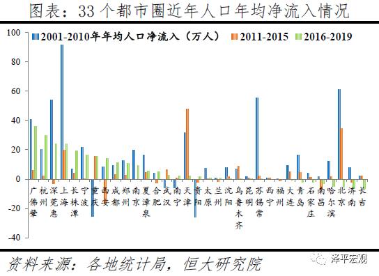 新中国人口迁移的时间_中国人口迁移图