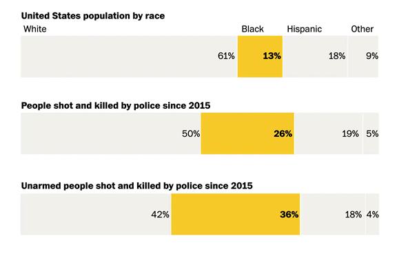 【爱播私密影院app下载接单】_美国警察执法,究竟有没有系统性种族歧视?