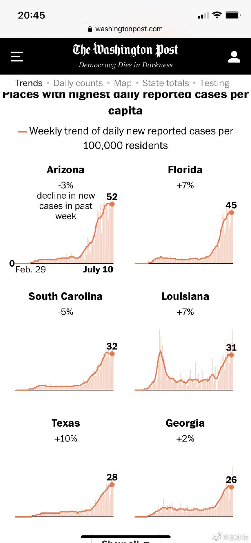 疫情高峰地美国,死亡破4.2万,在美的周立波黄海波凤姐现如何
