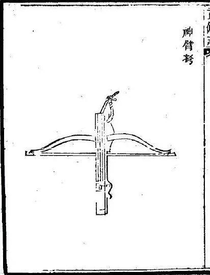 上图_ 神臂弓,又称神臂弩,北宋神宗时发明