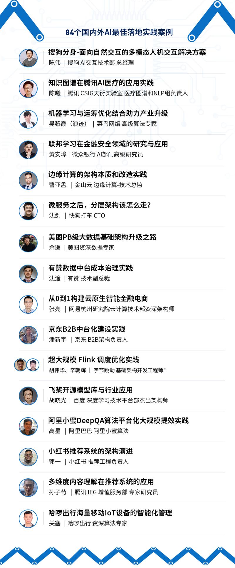2020A2M人工智能与机器学习创新峰会即将于上海召开
