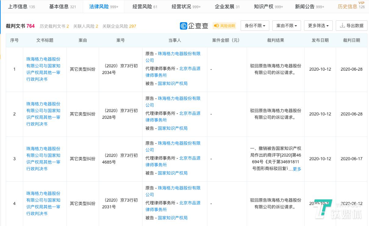 """格力起诉(来源""""某企业信息查询平台"""")"""
