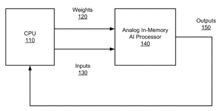 英特尔 混合架构人工智能芯片