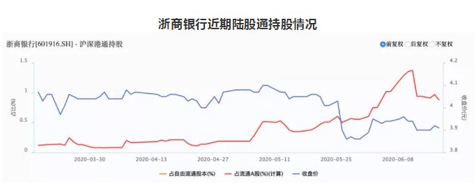 「江恩看盘」今天又有戏!200亿场外资金虎视眈眈,尾盘再现脉冲行情?插图(1)