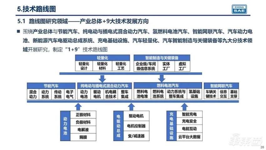 腾讯携手百人会、中汽数据发布仿真测试蓝皮书 为自动驾驶量产指明通路