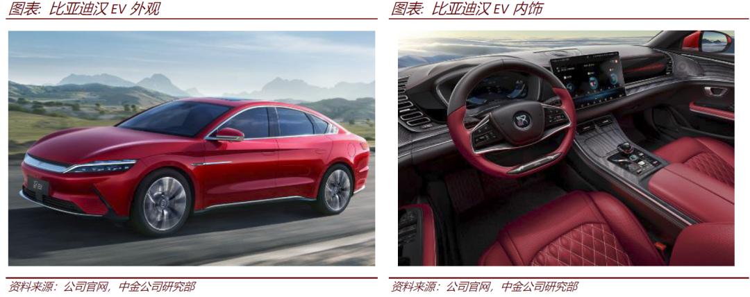 中金:比亚迪股份(01211)新车上市,新能源车业务竞争力凸显