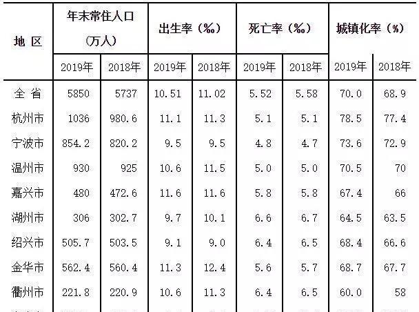 郑州武汉力压上海深圳,合肥成都亮了
