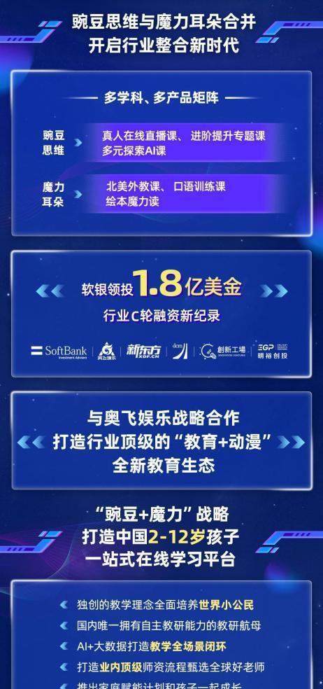 魔力耳朵成立四周年,携手豌豆思维打造中国2-12岁孩子一站式学习平台