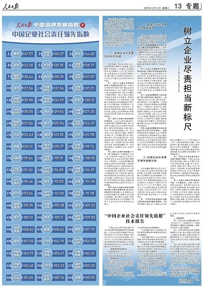 人民日报发布中国企业社会责任领先指数-《国资报告》杂志