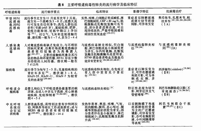 抗疫线上专场丨兄弟医院急诊疑难病例研讨会