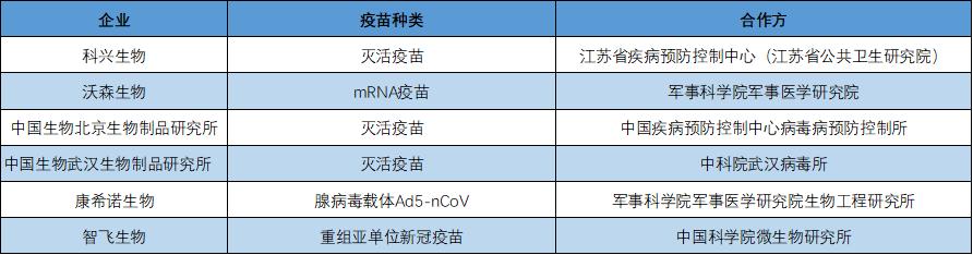 【扬州火车站】_上半年至少6个国产新冠疫苗进入临床试验,还有更多正在研发