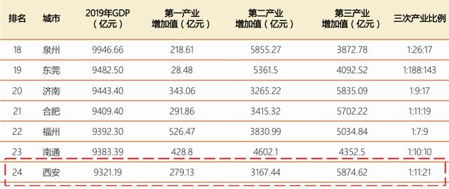2019年中国gdp总量_最新2019年中国gdp总值分布