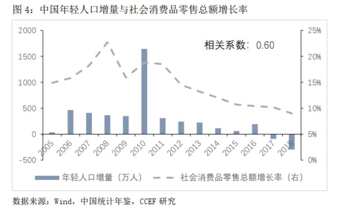 各市经济发展总量_泰国经济各产业占比图