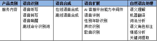 20200617科大讯飞2.png
