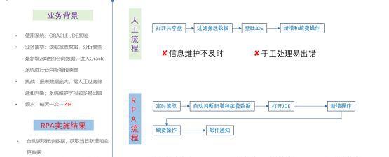 关于RPA在制造业应用中的二三事插图(5)