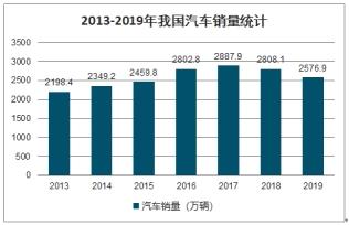 五菱汽车(00305.HK):挑战中实现稳中有进,关键之年破局发展