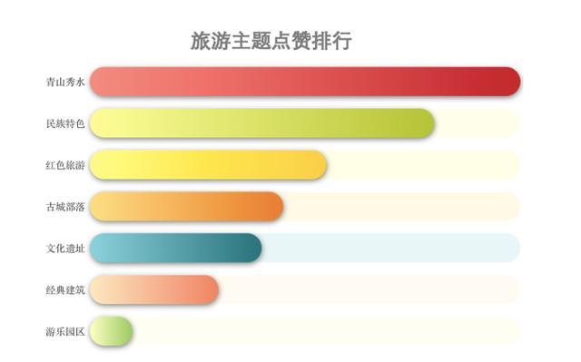 趣头条发布新兴市场中老年用户旅游内容消费报告