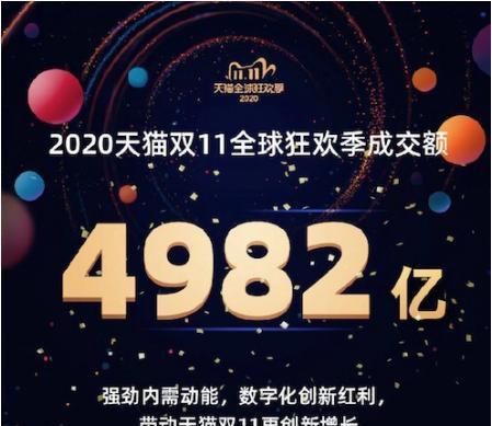 实在好茶,五折狂欢——艺福堂茶业集团2020双十一总销售额突破2750万元!
