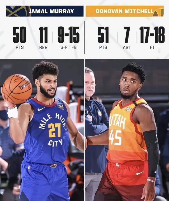米切尔穆雷同场对飙,NBA季后赛首现两个50+