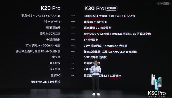 红米K30Pro标准版与变焦版有什么区别?这次太良心了