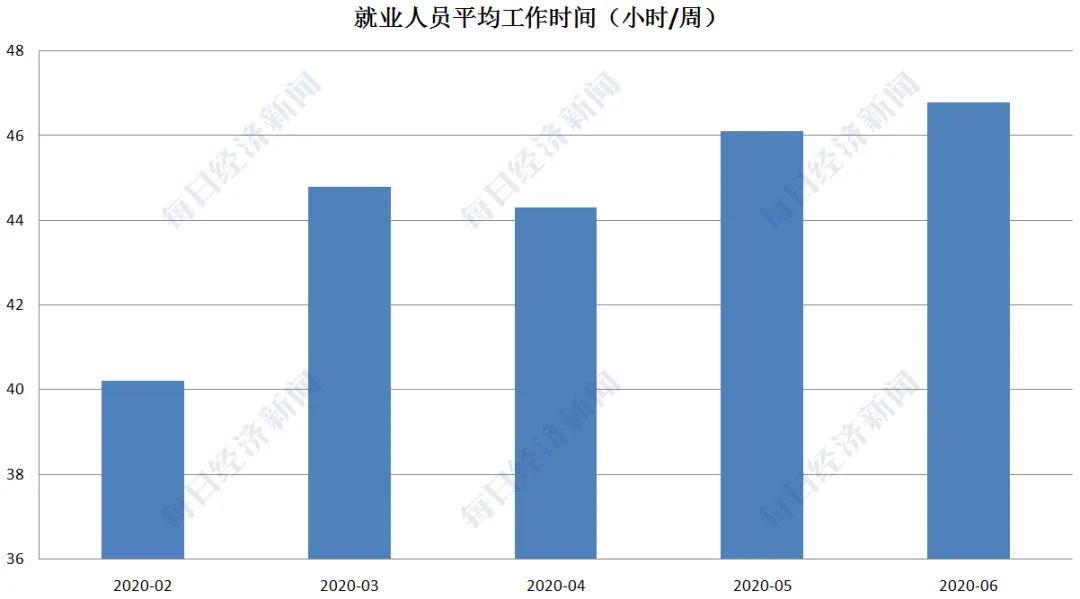 2020漳州第二季度gdp_漳州火山岛(3)