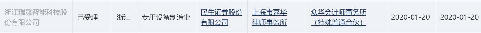 瑞晟智能科创板IPO获受理 董事长向女儿1元转让133万股份
