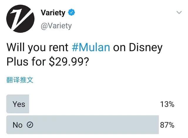 《花木兰》改网播售209元,九成外国网友不愿花钱看