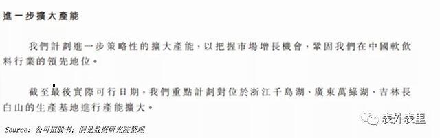 """农夫山泉IPO:高光融资背后全是""""算计"""" 新零售"""
