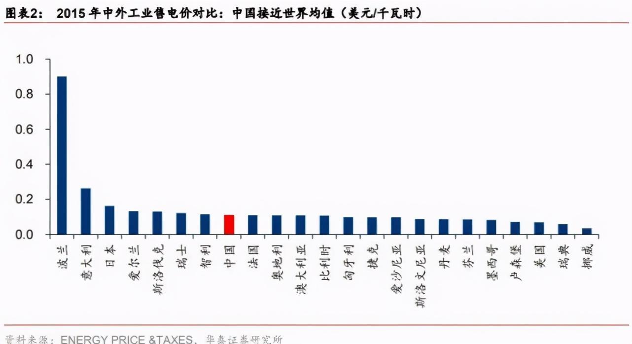 """电费出卖运营商:5G基站成""""电老虎"""",为省钱有基站搞夜间休眠"""
