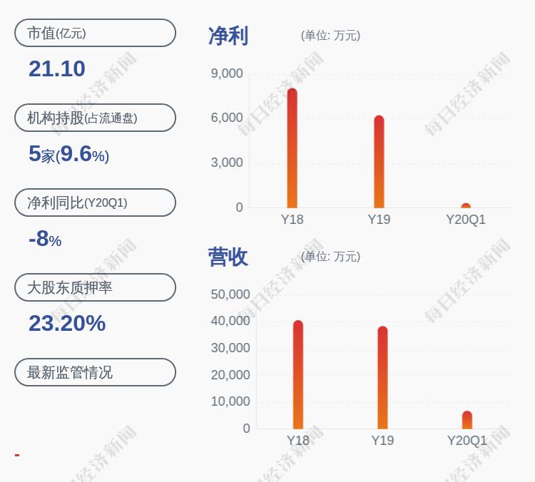 每股7.22元!泰禾光电:2020年限制性股票激励计划拟授予87人共计497.5万股