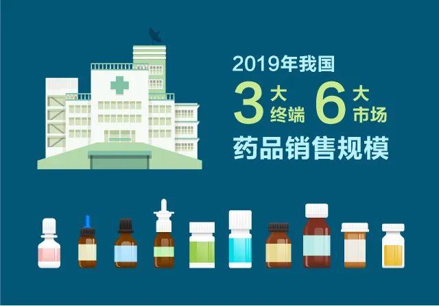 最新 | 这一药品市场,销售暴涨40%