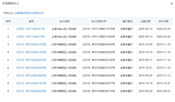 上海熊猫互娱再成失信被执行人 王思聪多家公司发生工商变动